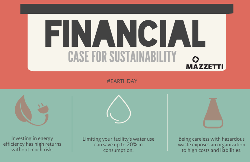financial-case-for-sustainability