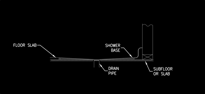 important design elements shower ada compliance mazzetti