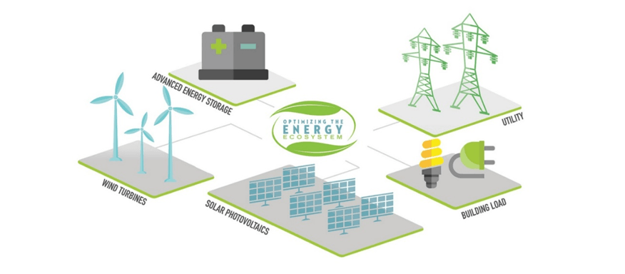 energy-grid
